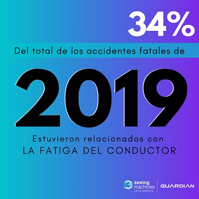 """SEGÚN EL REPORTE """"MAJOR ACCIDENT INVESTIGATION 2020"""" DE AUSTRALIA, EL 34% DEL TOTAL DE LOS ACCIDENTES FATALES DEL 2019 ESTUVIERON RELACIONADOS CON LA FATIGA DEL CONDUCTOR."""